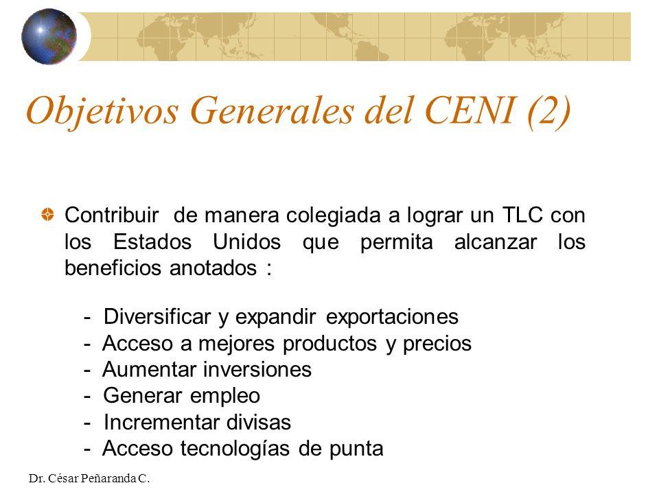 Objetivos Generales del CENI (2) Contribuir de manera colegiada a lograr un TLC con los Estados Unidos que permita alcanzar los beneficios anotados : - Diversificar y expandir exportaciones - Acceso a mejores productos y precios - Aumentar inversiones - Generar empleo - Incrementar divisas - Acceso tecnologías de punta Dr.