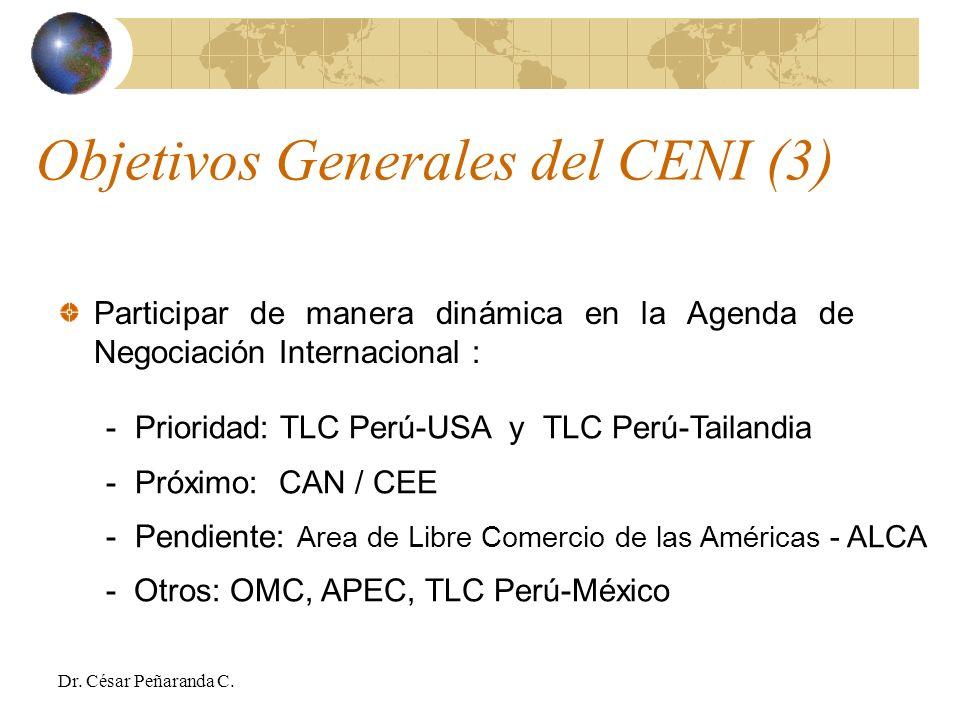 Objetivos Generales del CENI (3) Participar de manera dinámica en la Agenda de Negociación Internacional : - Prioridad: TLC Perú-USA y TLC Perú-Tailandia - Próximo: CAN / CEE - Pendiente: Area de Libre Comercio de las Américas - ALCA - Otros: OMC, APEC, TLC Perú-México Dr.
