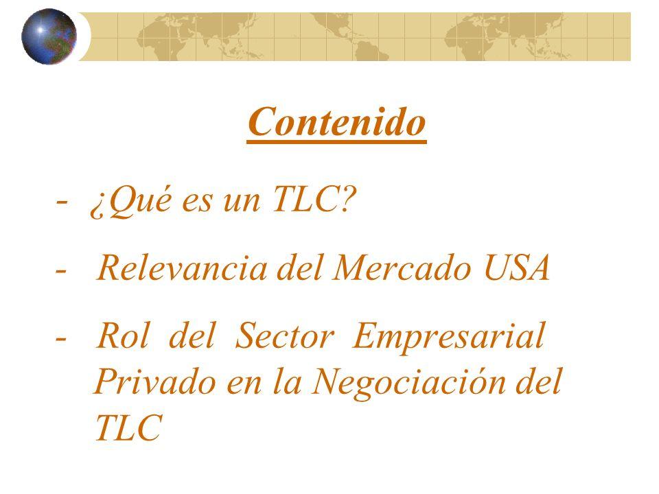 Rol del Sector Empresarial Privado en la Negociación del TLC