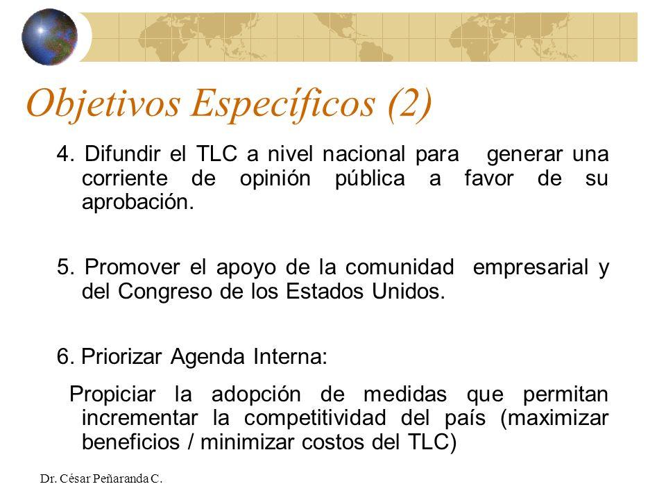 Objetivos Específicos (2) 4.