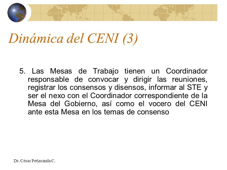 Dinámica del CENI (3) 5.
