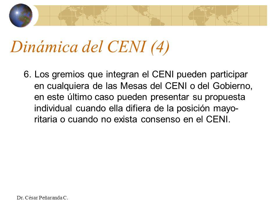 Dinámica del CENI (4) 6.