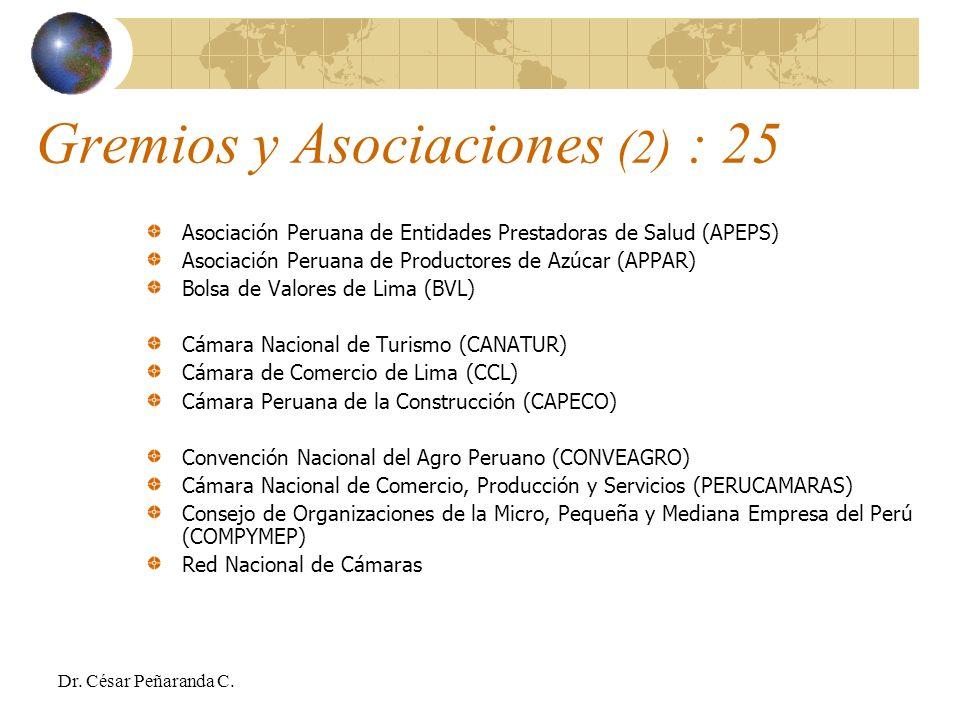 Asociación Peruana de Entidades Prestadoras de Salud (APEPS) Asociación Peruana de Productores de Azúcar (APPAR) Bolsa de Valores de Lima (BVL) Cámara Nacional de Turismo (CANATUR) Cámara de Comercio de Lima (CCL) Cámara Peruana de la Construcción (CAPECO) Convención Nacional del Agro Peruano (CONVEAGRO) Cámara Nacional de Comercio, Producción y Servicios (PERUCAMARAS) Consejo de Organizaciones de la Micro, Pequeña y Mediana Empresa del Perú (COMPYMEP) Red Nacional de Cámaras Gremios y Asociaciones (2) : 25 Dr.
