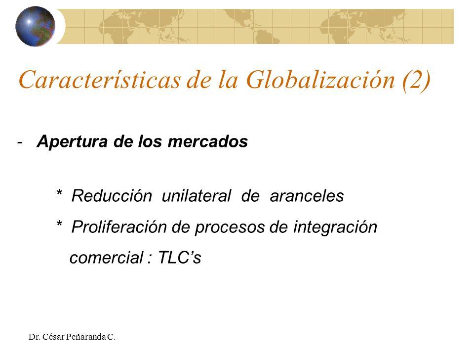 - Apertura de los mercados * Reducción unilateral de aranceles * Proliferación de procesos de integración comercial : TLCs Características de la Globalización (2) Dr.
