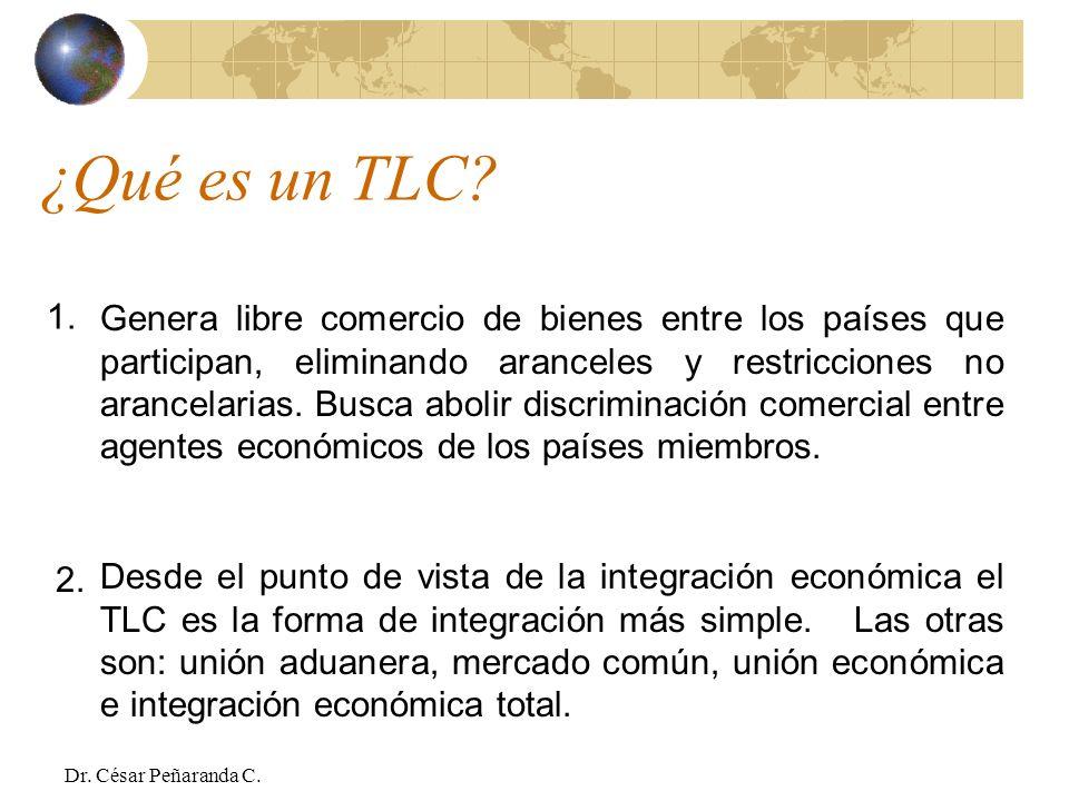 Perú- Exportaciones 1993 - 2003 (Mill US$) Fuente : SUNAT Elaboración : César Peñaranda C.