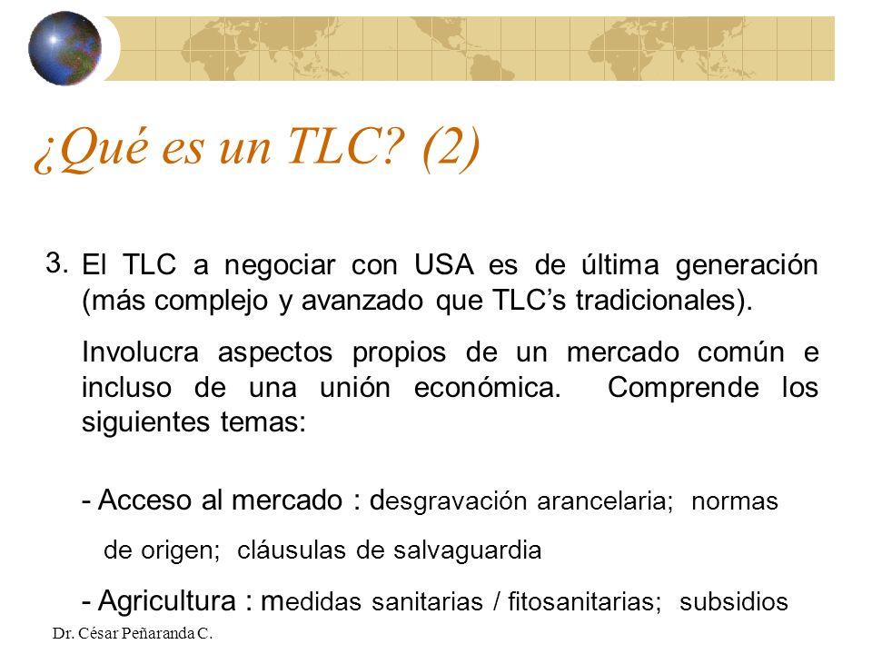 ¿Qué es un TLC.(2) 3.