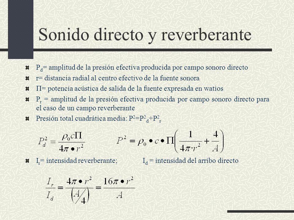 Sonido directo y reverberante P d = amplitud de la presión efectiva producida por campo sonoro directo r= distancia radial al centro efectivo de la fu