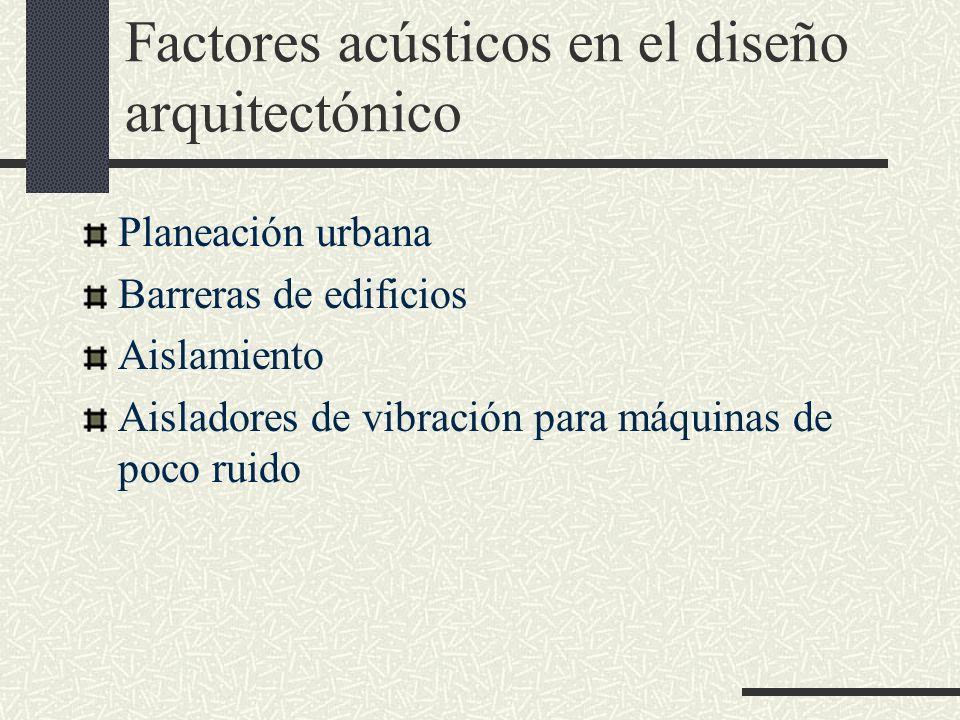 Factores acústicos en el diseño arquitectónico Planeación urbana Barreras de edificios Aislamiento Aisladores de vibración para máquinas de poco ruido