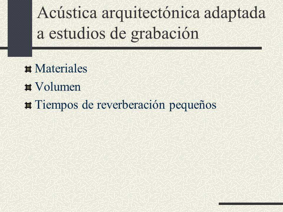 Acústica arquitectónica adaptada a estudios de grabación Materiales Volumen Tiempos de reverberación pequeños
