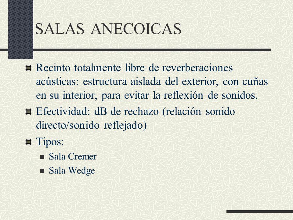 SALAS ANECOICAS Recinto totalmente libre de reverberaciones acústicas: estructura aislada del exterior, con cuñas en su interior, para evitar la refle