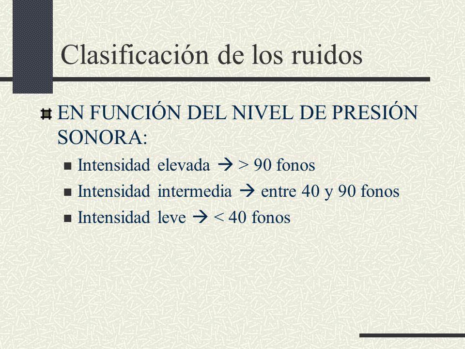 Clasificación de los ruidos EN FUNCIÓN DEL NIVEL DE PRESIÓN SONORA: Intensidad elevada > 90 fonos Intensidad intermedia entre 40 y 90 fonos Intensidad