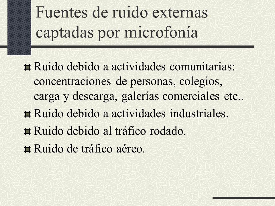 Fuentes de ruido externas captadas por microfonía Ruido debido a actividades comunitarias: concentraciones de personas, colegios, carga y descarga, ga