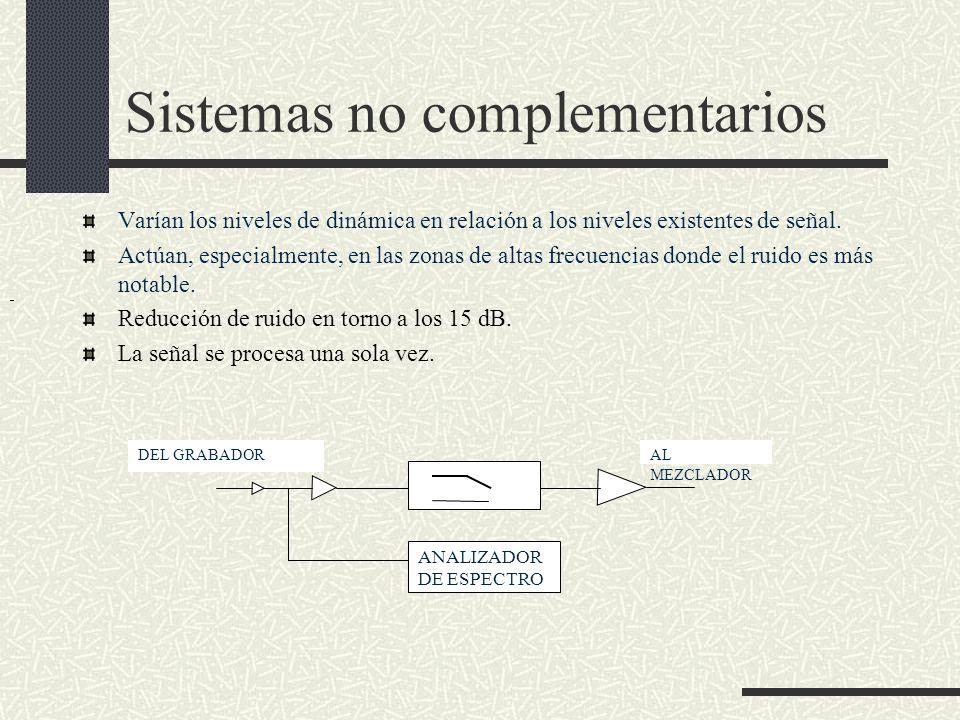 Sistemas no complementarios Varían los niveles de dinámica en relación a los niveles existentes de señal. Actúan, especialmente, en las zonas de altas