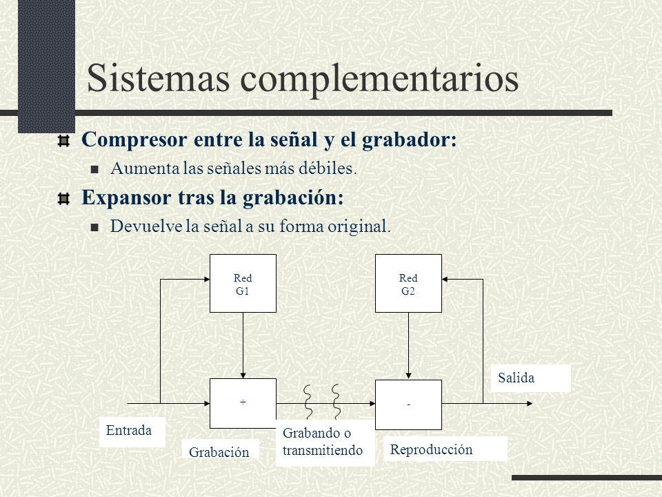 Sistemas complementarios Compresor entre la señal y el grabador: Aumenta las señales más débiles. Expansor tras la grabación: Devuelve la señal a su f