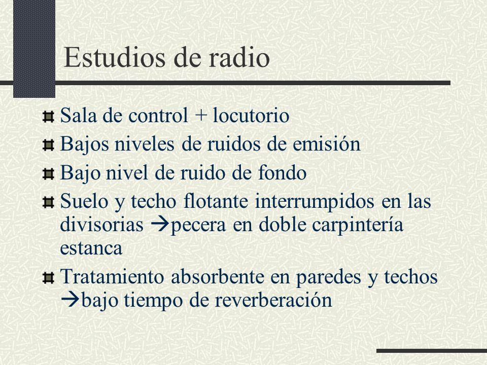 Estudios de radio Sala de control + locutorio Bajos niveles de ruidos de emisión Bajo nivel de ruido de fondo Suelo y techo flotante interrumpidos en