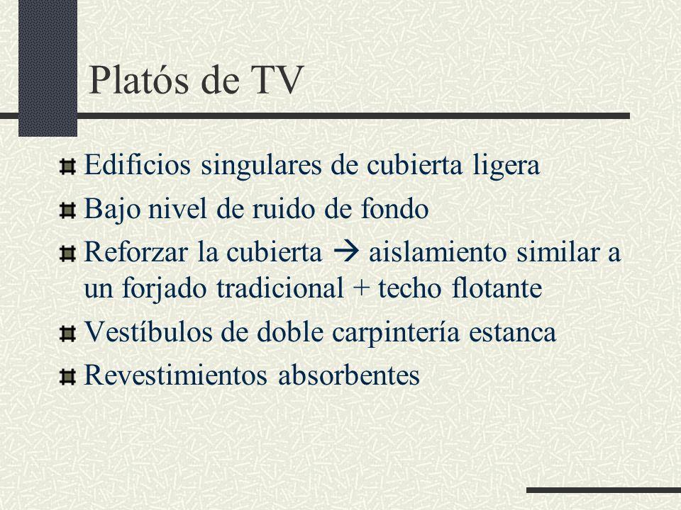 Platós de TV Edificios singulares de cubierta ligera Bajo nivel de ruido de fondo Reforzar la cubierta aislamiento similar a un forjado tradicional +