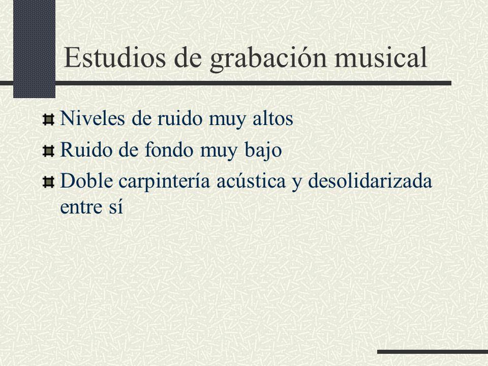 Estudios de grabación musical Niveles de ruido muy altos Ruido de fondo muy bajo Doble carpintería acústica y desolidarizada entre sí