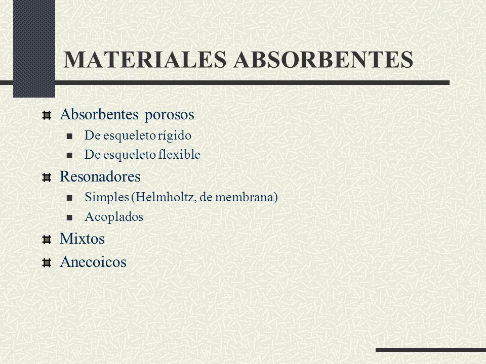 MATERIALES ABSORBENTES Absorbentes porosos De esqueleto rígido De esqueleto flexible Resonadores Simples (Helmholtz, de membrana) Acoplados Mixtos Ane