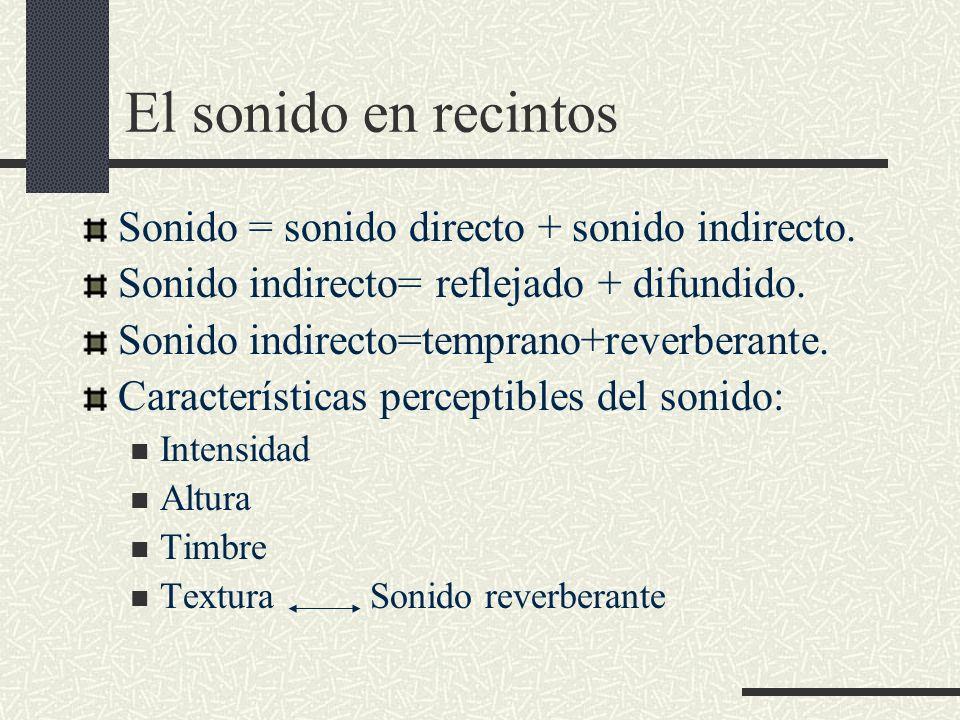 El sonido en recintos Sonido = sonido directo + sonido indirecto. Sonido indirecto= reflejado + difundido. Sonido indirecto=temprano+reverberante. Car