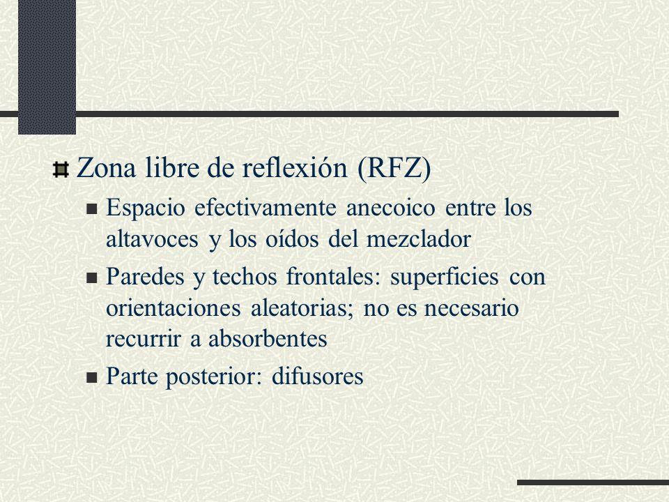 Zona libre de reflexión (RFZ) Espacio efectivamente anecoico entre los altavoces y los oídos del mezclador Paredes y techos frontales: superficies con