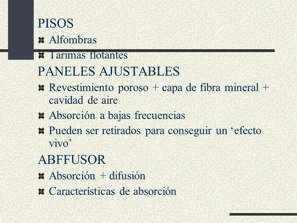 PISOS Alfombras Tarimas flotantes PANELES AJUSTABLES Revestimiento poroso + capa de fibra mineral + cavidad de aire Absorción a bajas frecuencias Pued