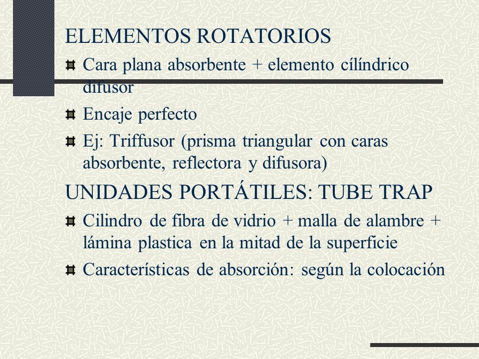 ELEMENTOS ROTATORIOS Cara plana absorbente + elemento cílíndrico difusor Encaje perfecto Ej: Triffusor (prisma triangular con caras absorbente, reflec