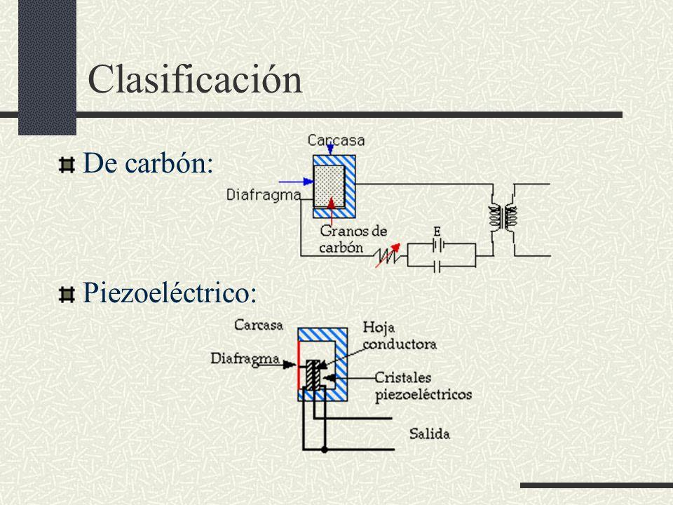 Clasificación De carbón: Piezoeléctrico: