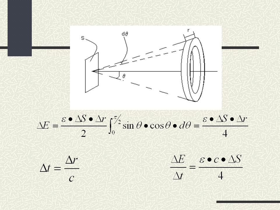 Rapidez con que la energía está siendo absorbida por todas las superficies = Ecuación diferencial fundamental que gobierna el crecimiento de la energía sonora en un recinto vivo: