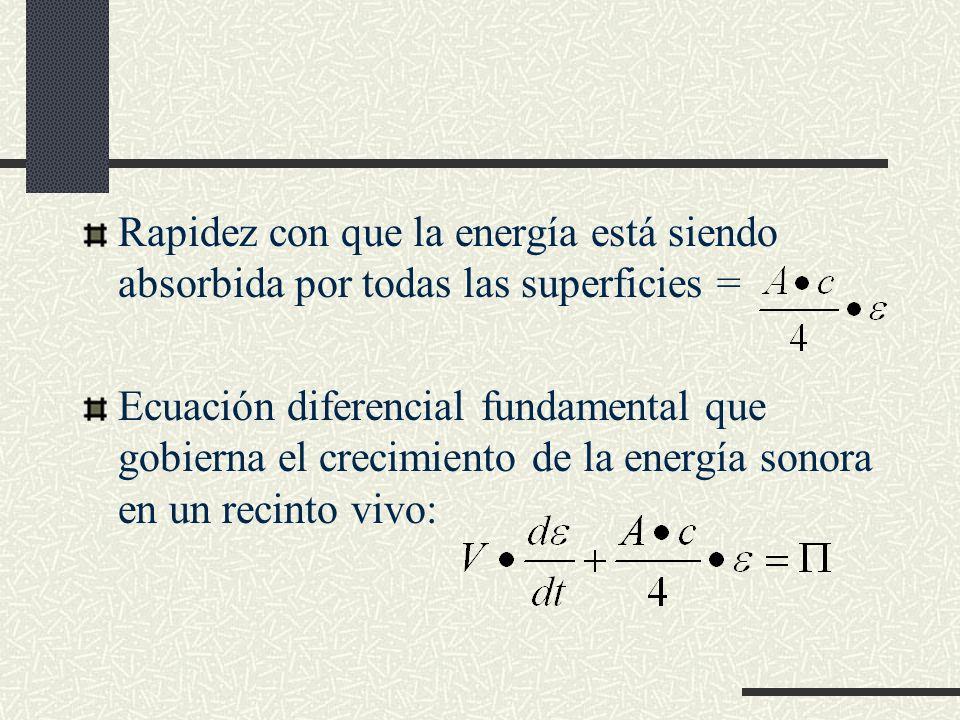 Rapidez con que la energía está siendo absorbida por todas las superficies = Ecuación diferencial fundamental que gobierna el crecimiento de la energí