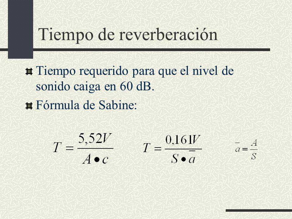 Tiempo de reverberación Tiempo requerido para que el nivel de sonido caiga en 60 dB. Fórmula de Sabine: