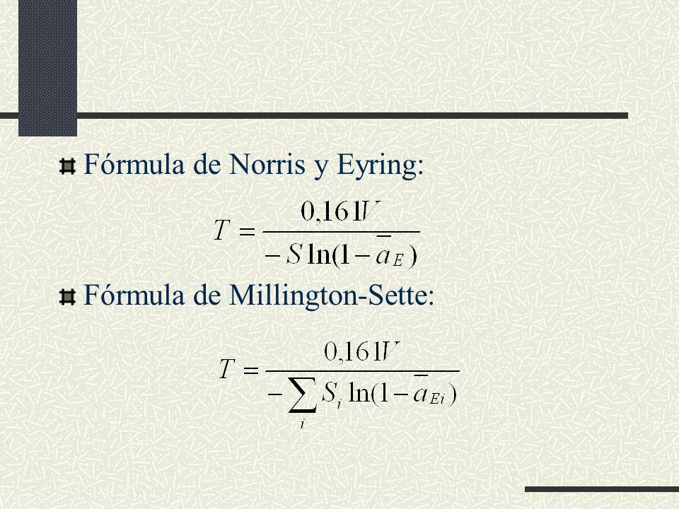 Sonido directo y reverberante P d = amplitud de la presión efectiva producida por campo sonoro directo r= distancia radial al centro efectivo de la fuente sonora = potencia acústica de salida de la fuente expresada en watios P r = amplitud de la presión efectiva producida por campo sonoro directo para el caso de un campo reverberante Presión total cuadrática media: P 2 =P 2 d +P 2 r I r = intensidad reverberante;I d = intensidad del arribo directo