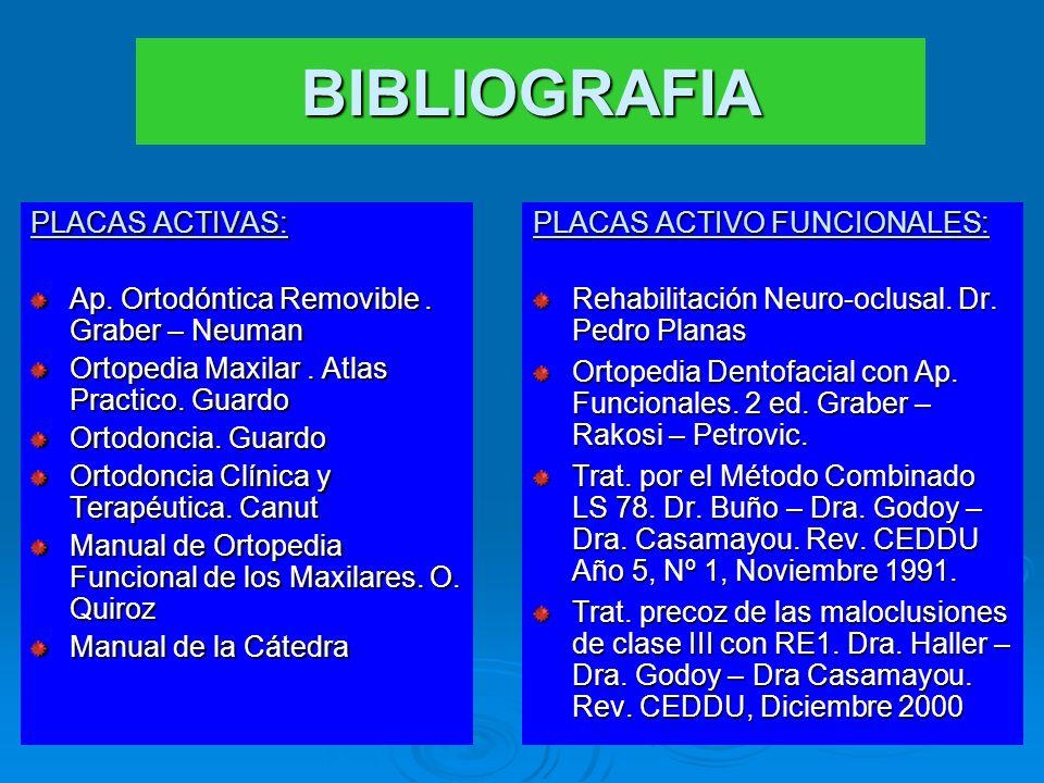 BIBLIOGRAFIA PLACAS ACTIVAS: Ap. Ortodóntica Removible. Graber – Neuman Ortopedia Maxilar. Atlas Practico. Guardo Ortodoncia. Guardo Ortodoncia Clínic
