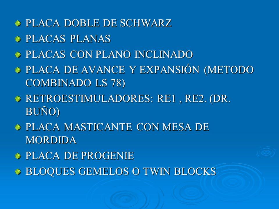 PLACA DOBLE DE SCHWARZ PLACAS PLANAS PLACAS CON PLANO INCLINADO PLACA DE AVANCE Y EXPANSIÓN (METODO COMBINADO LS 78) RETROESTIMULADORES: RE1, RE2. (DR