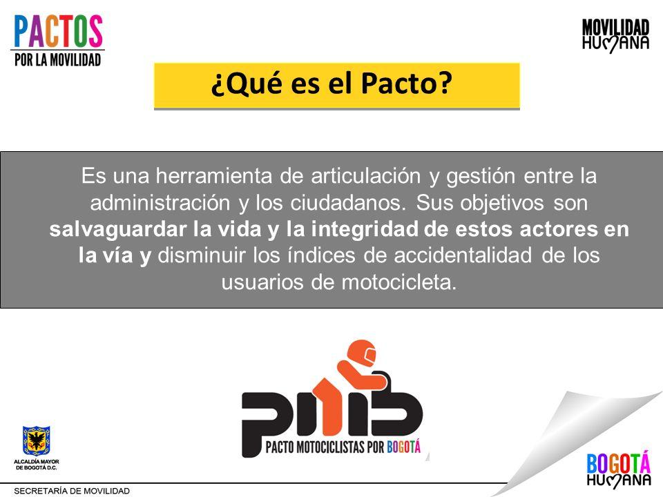 ¿Qué es el Pacto? Es una herramienta de articulación y gestión entre la administración y los ciudadanos. Sus objetivos son salvaguardar la vida y la i