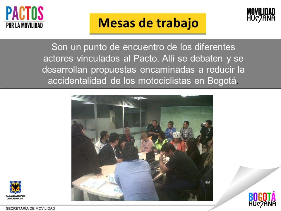 Mesas de trabajo Son un punto de encuentro de los diferentes actores vinculados al Pacto. Allí se debaten y se desarrollan propuestas encaminadas a re