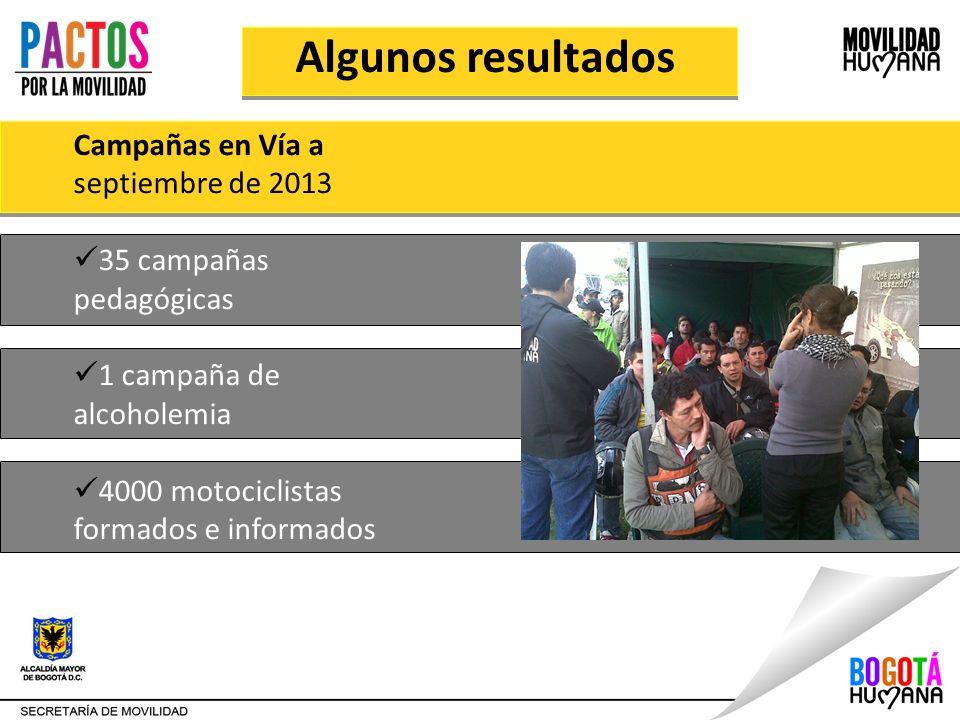 Algunos resultados Campañas en Vía a septiembre de 2013 35 campañas pedagógicas 1 campaña de alcoholemia 4000 motociclistas formados e informados