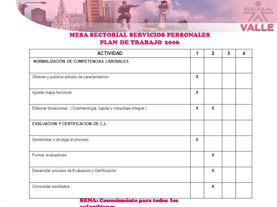 . MESA SECTORIAL SERVICIOS PERSONALES PLAN DE TRABAJO 2006 SENA: Conocimeinto para todos los colombianos ACTIVIDAD1234 NORMALIZACIÓN DE COMPETENCIAS L