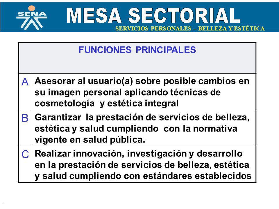 REGIONAL: NORTE DE SANTANDER REGIONAL: NORTE DE SANTANDER Martha Cecilia Uribe Suárez Metodologa Te: 431 58 29 Valmesabellestetica@sena.