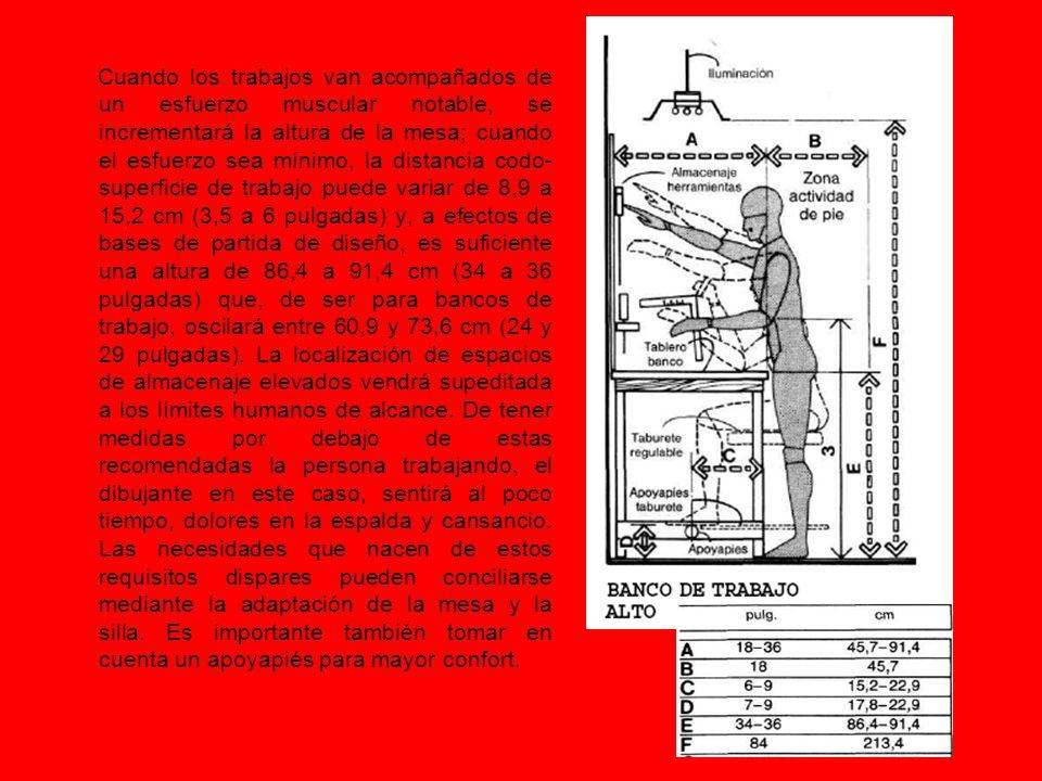Medidas Estandar de una Mesa de Dibujo Una mesa ergonometri camente bien desenada no debe exceder etas medidas.