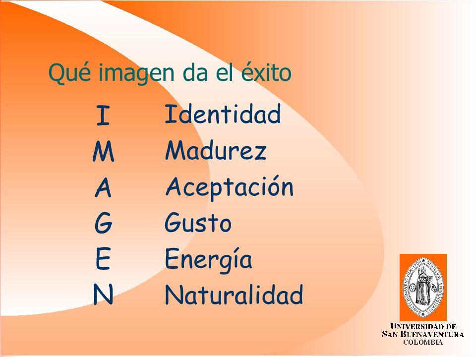 Identidad Madurez Aceptación Gusto Energía Naturalidad Qué imagen da el éxito IMAGENIMAGEN