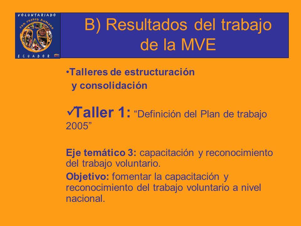 Talleres de estructuración y consolidación Taller 1: Definición del Plan de trabajo 2005 Eje temático 3: capacitación y reconocimiento del trabajo voluntario.