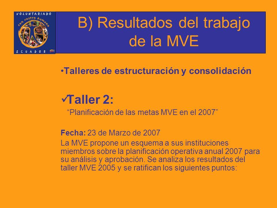 Talleres de estructuración y consolidación Taller 2: Planificación de las metas MVE en el 2007 Fecha: 23 de Marzo de 2007 La MVE propone un esquema a sus instituciones miembros sobre la planificación operativa anual 2007 para su análisis y aprobación.