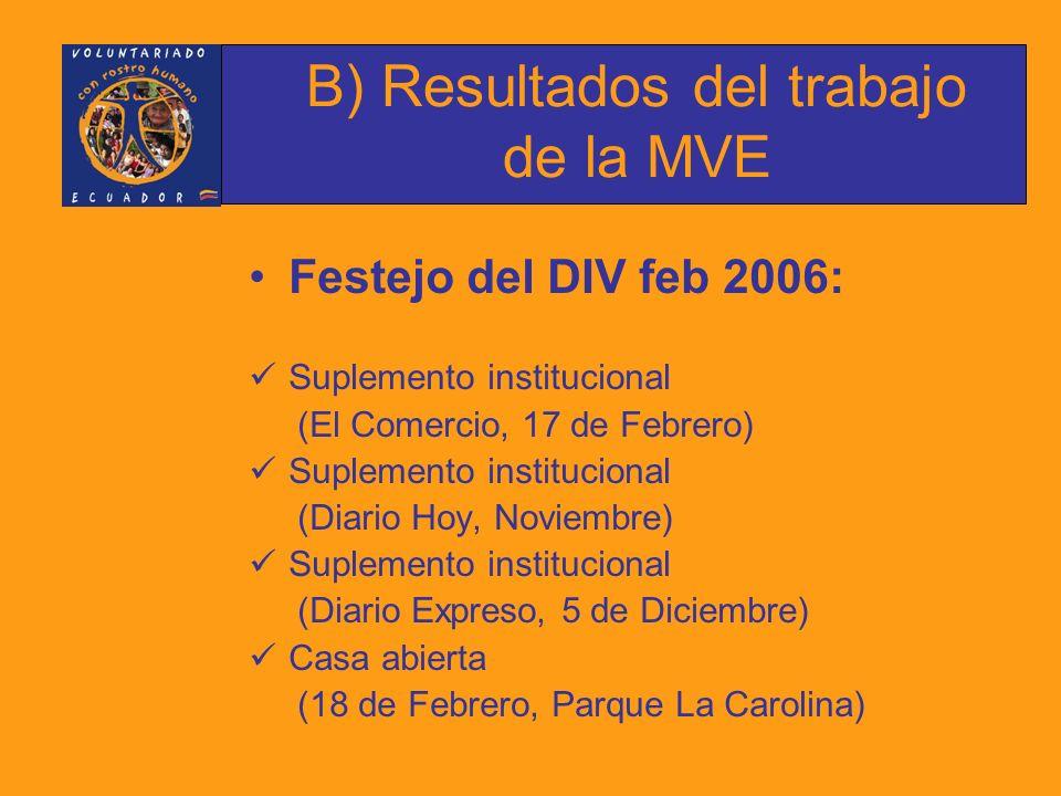 Festejo del DIV nov 2006: Caminata nocturna (24 de Noviembre, Quito) Exposición nocturna Instituciones Voluntarias (24 de Noviembre, Plaza El Quinde, Quito) Festival de música Quito Fest (2 y 3 de Diciembre, Parque Itchimbía, Quito) Mesas de debate (4 de Diciembre, Guayaquil) Eucaristía de acción de gracias (5 de Diciembre, Guayaquil) Sesión solemne (5 de Diciembre, Guayaquil) Feria EXPOVOL (6 de Diciembre, Guayaquil) B) Resultados del trabajo de la MVE