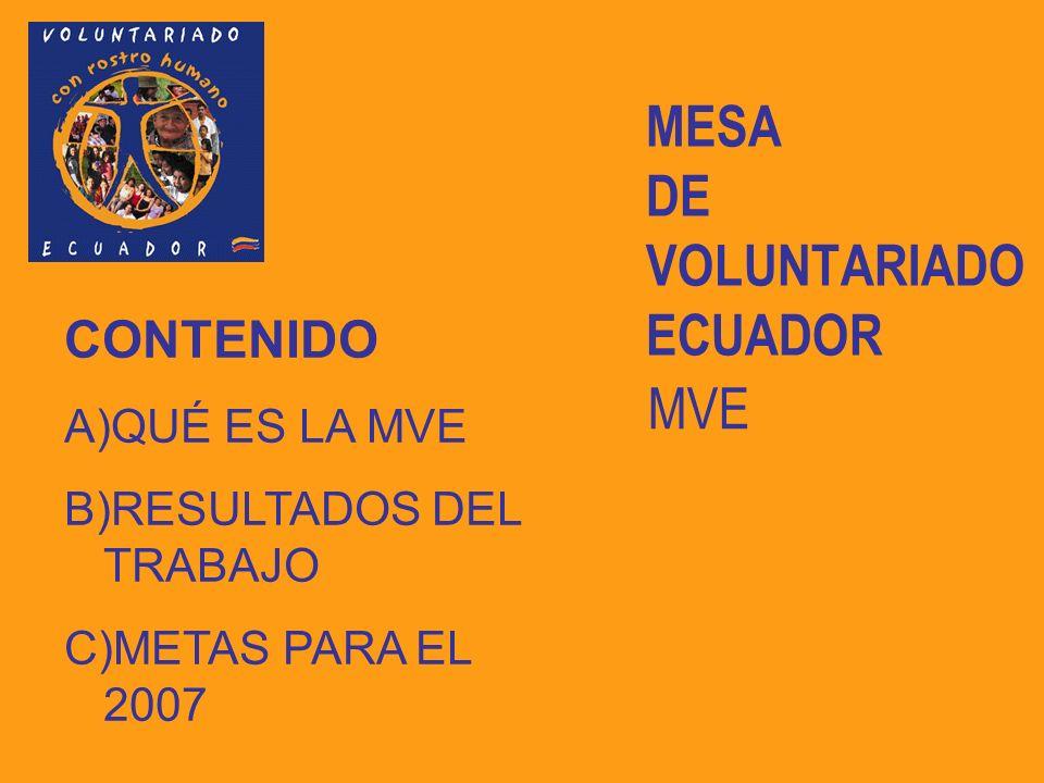 MESA DE VOLUNTARIADO ECUADOR MVE CONTENIDO A)QUÉ ES LA MVE B)RESULTADOS DEL TRABAJO C)METAS PARA EL 2007