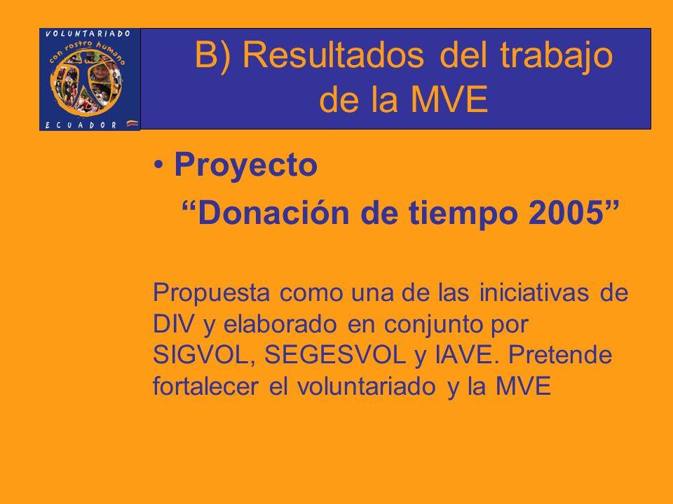 Proyecto Donación de tiempo 2005 Propuesta como una de las iniciativas de DIV y elaborado en conjunto por SIGVOL, SEGESVOL y IAVE.