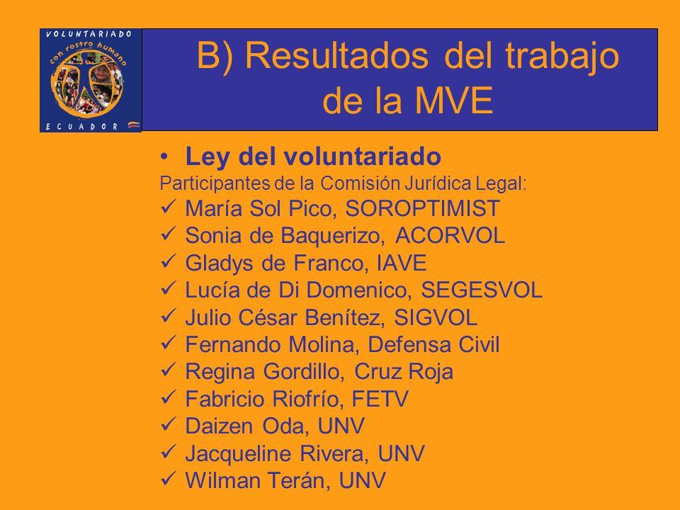 Ley del voluntariado Aspectos del proyecto: A.- Filosófico y Conceptual B.- Deberes y Derechos C.- Relaciones Interinstitucionales.
