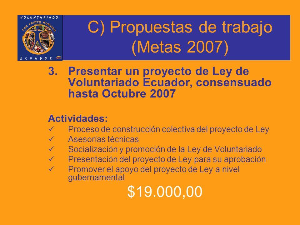 3.Presentar un proyecto de Ley de Voluntariado Ecuador, consensuado hasta Octubre 2007 Actividades: Proceso de construcción colectiva del proyecto de Ley Asesorías técnicas Socialización y promoción de la Ley de Voluntariado Presentación del proyecto de Ley para su aprobación Promover el apoyo del proyecto de Ley a nivel gubernamental $19.000,00 C) Propuestas de trabajo (Metas 2007)