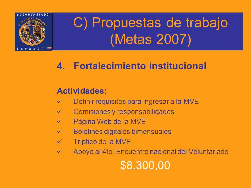 4.Fortalecimiento institucional Actividades: Definir requisitos para ingresar a la MVE Comisiones y responsabilidades Página Web de la MVE Boletines digitales bimensuales Tríptico de la MVE Apoyo al 4to.