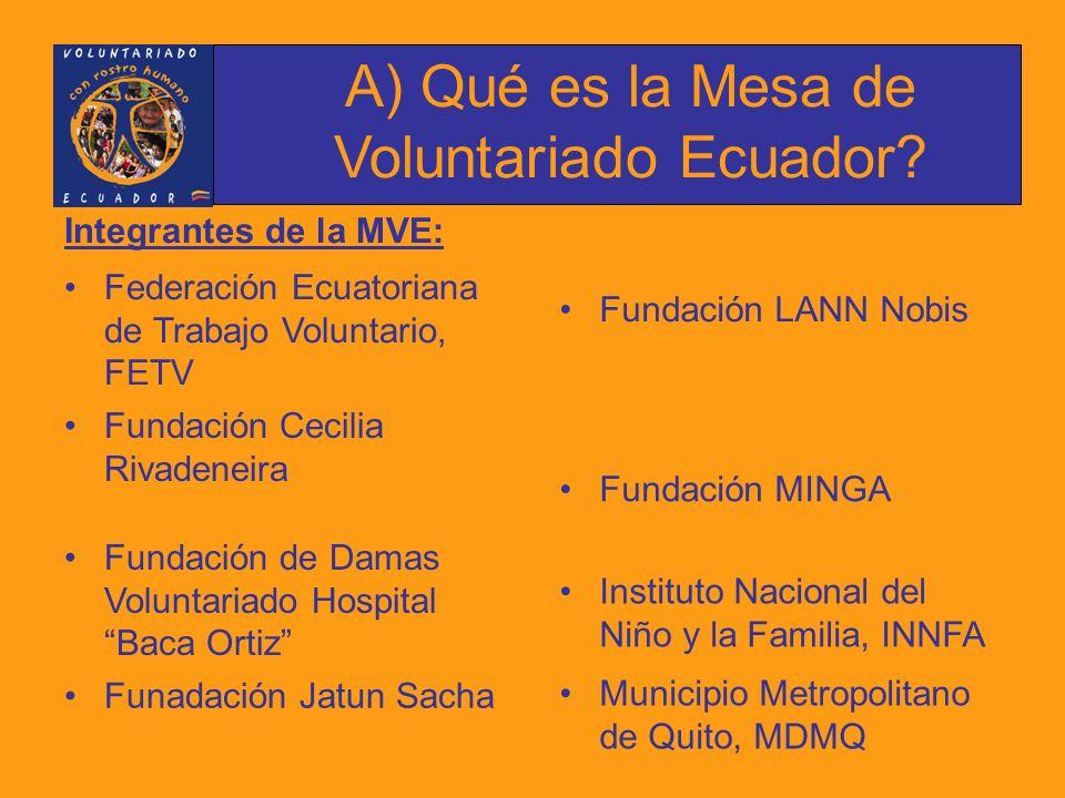 Secretariado General de Servicio Voluntario, SEGESVOL Servicio Ignaciano de Voluntariado SIGVOL SOROPTIMIST International Fundación Edúcate Programa de Voluntarios de Naciones Unidas, UNV Integrantes de la MVE: A) Qué es la Mesa de Voluntariado Ecuador?