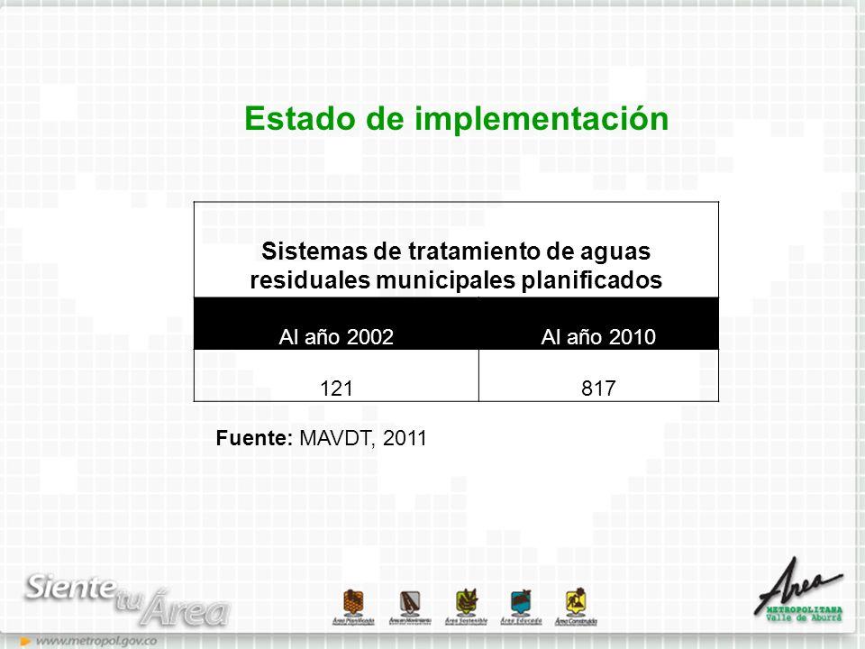 Estado de implementación Fuente: MAVDT, 2011 Sistemas de tratamiento de aguas residuales municipales planificados Al año 2002Al año 2010 121817